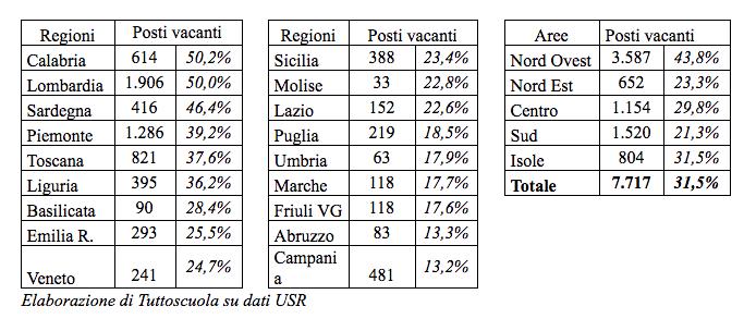 mappa-posti-vacanti-concorso