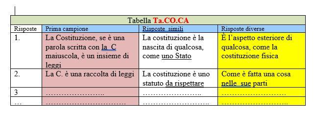 costituzione-2