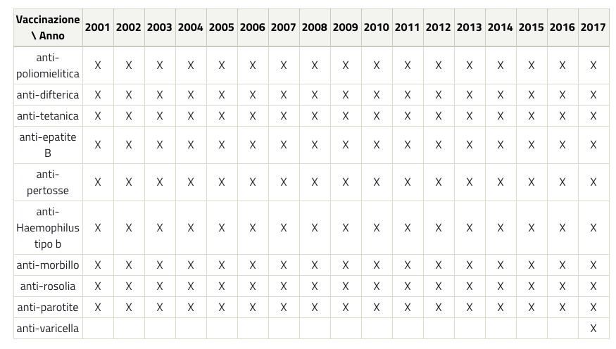 calendario-vaccini